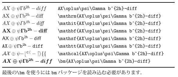 数式の書体