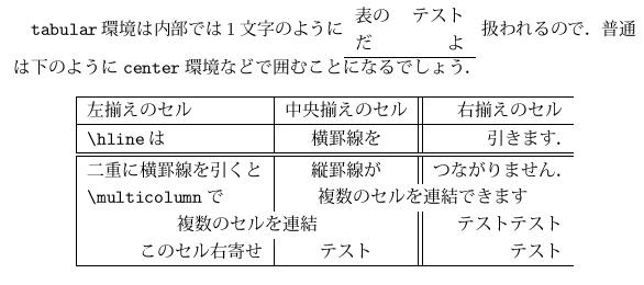 表組みの例2