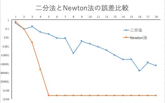 23_2_14_n